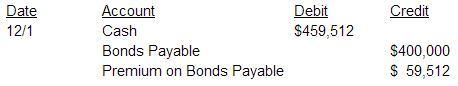 Bonds3