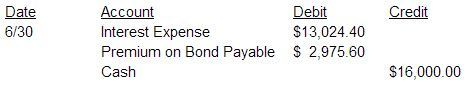 bonds16