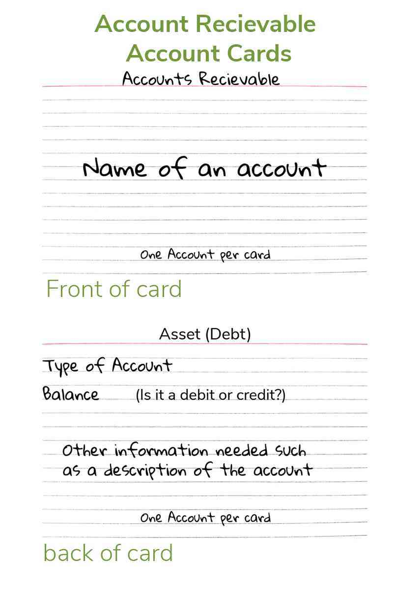 Account Receivable Account Study Cards